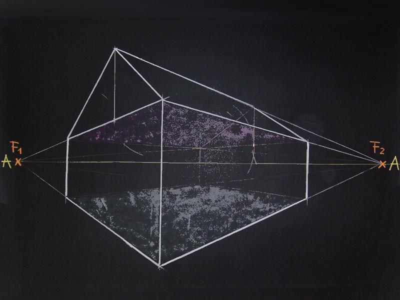 Kunst kultur tafelbild perspektive fluchtpunkte 8500 for Vogelperspektive englisch