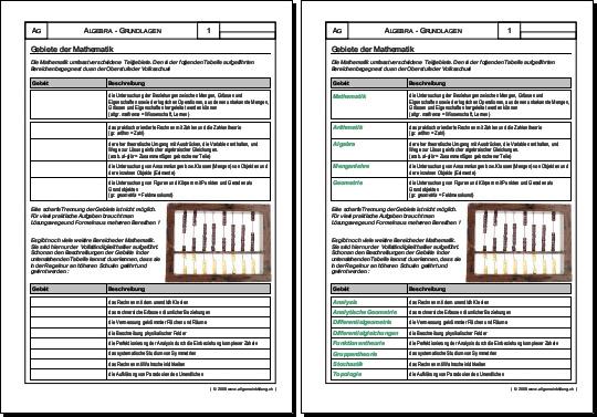 Mathematik & Geometrie | Arbeitsblatt Algebra Gebiete | 8500 Übungen ...
