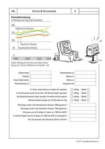 mathematik geometrie arbeitsblatt diagramme liniendiagramm 8500 bungen arbeitsbl tter. Black Bedroom Furniture Sets. Home Design Ideas