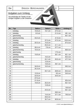 Mathematik & Geometrie | Arbeitsblatt Umfang von Dreiecken | 8500 ...