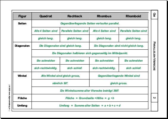 Mathematik & Geometrie | Arbeitsblatt Vierecke Quadrat Rechteck ...