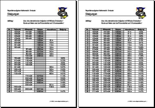 Mathematik & Geometrie   Arbeitsblatt Dreisatz Steigungen   8500 ...