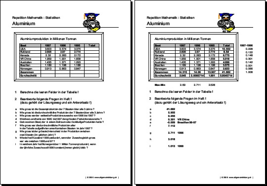 Mathematik & Geometrie | Arbeitsblatt Statistik Aluminium | 8500 ...