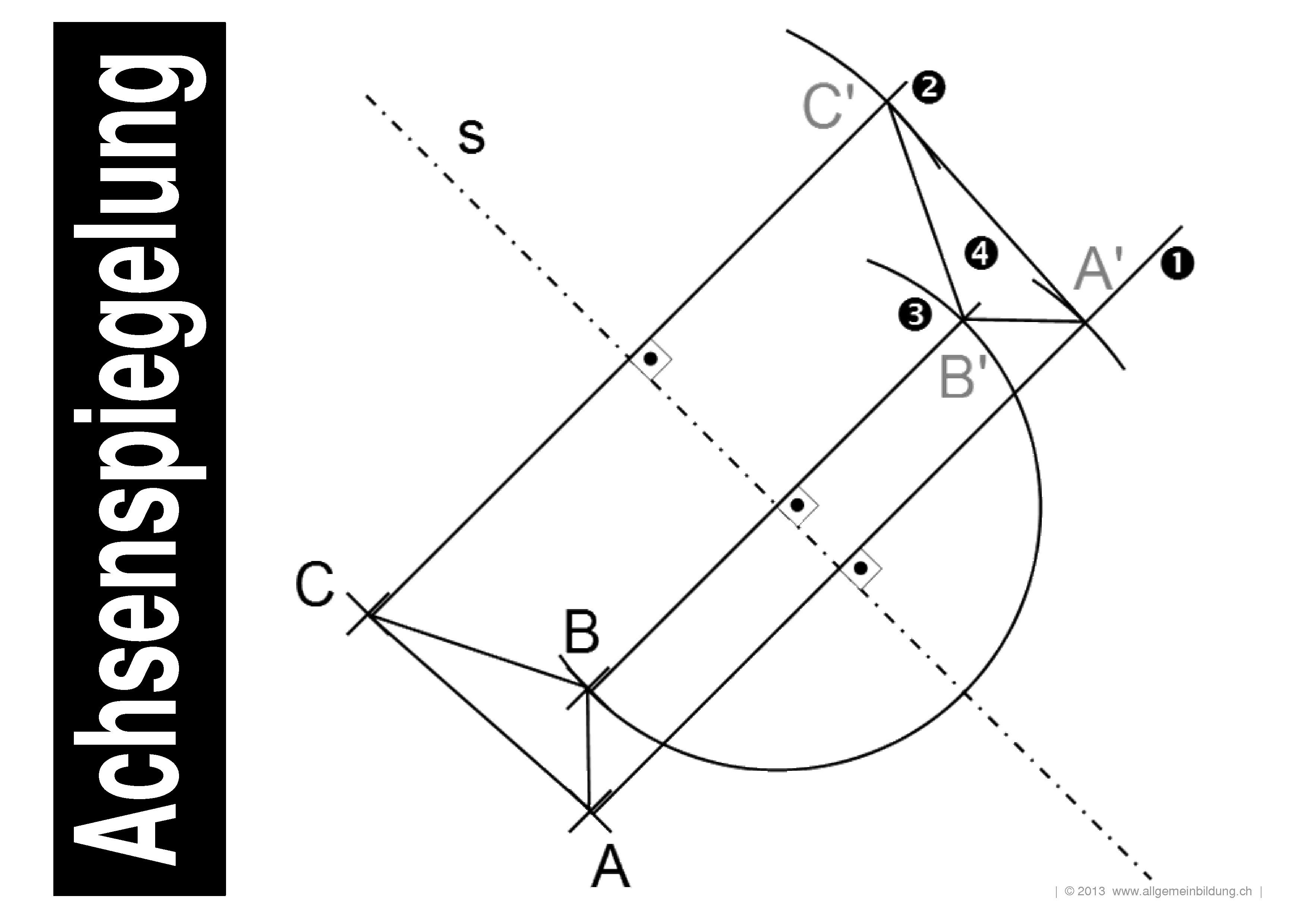 Mathematik & Geometrie | LernPlakate Wissensposter Abbildungen ...