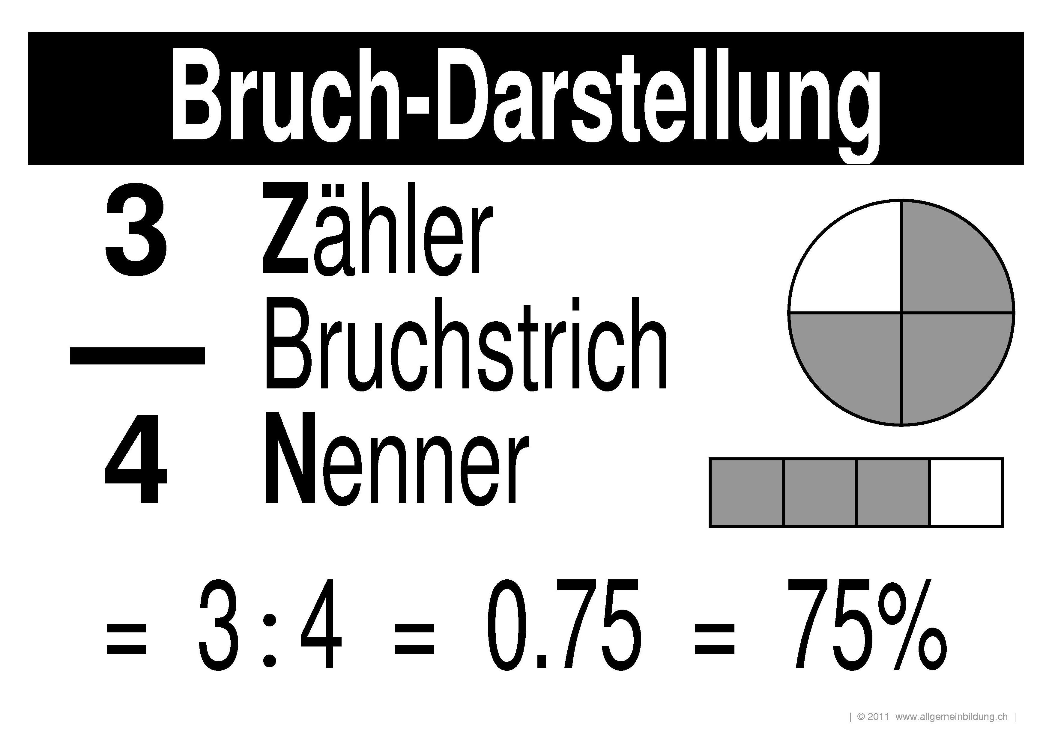 Mathematik & Geometrie | LernPlakate Wissensposter Bruch-Darstellung ...