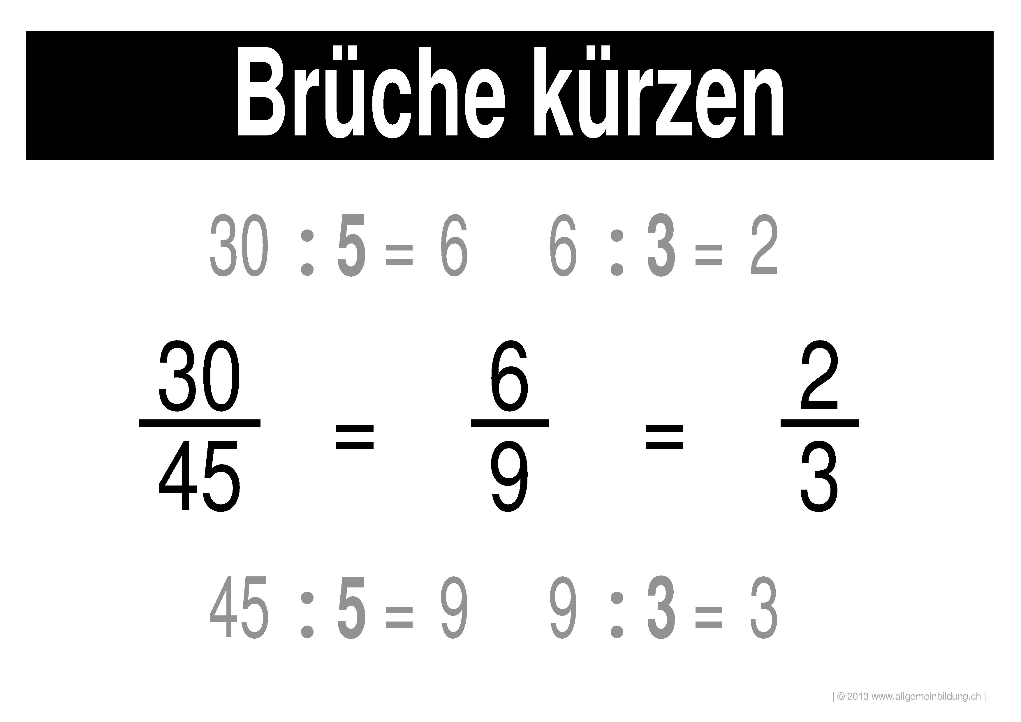 Gesetze der Arithmetik Vorkenntnisse zur Algebra Khan Academy