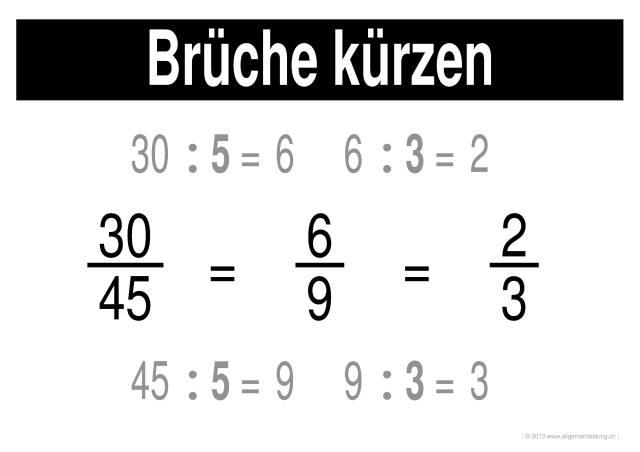 Mathematik & Geometrie | LernPlakate Wissensposter Bruchrechnen ...