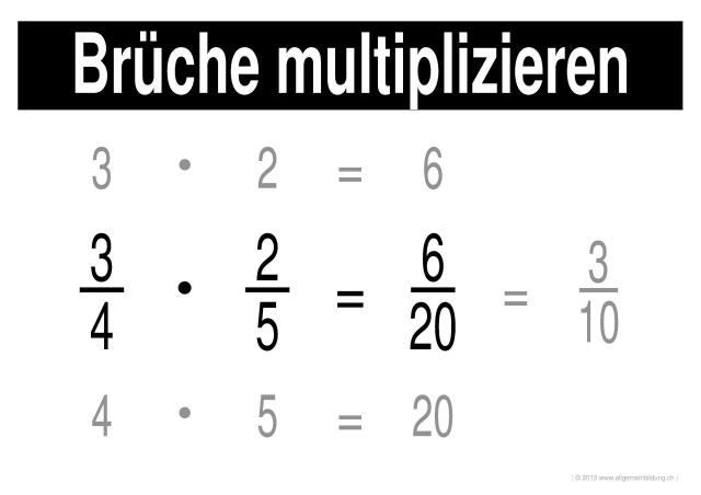 Groß Algebra Multiplikation Arbeitsblatt Zeitgenössisch ...