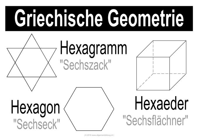 Mathematik & Geometrie | LernPlakate Wissensposter Geometrische ...