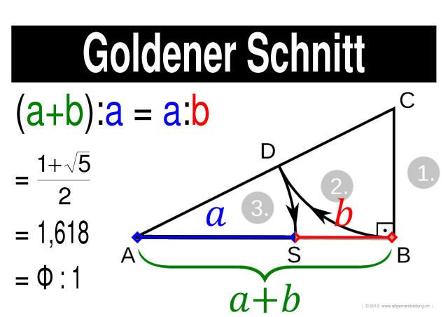 Mathematik & Geometrie | LernPlakate Wissensposter ...