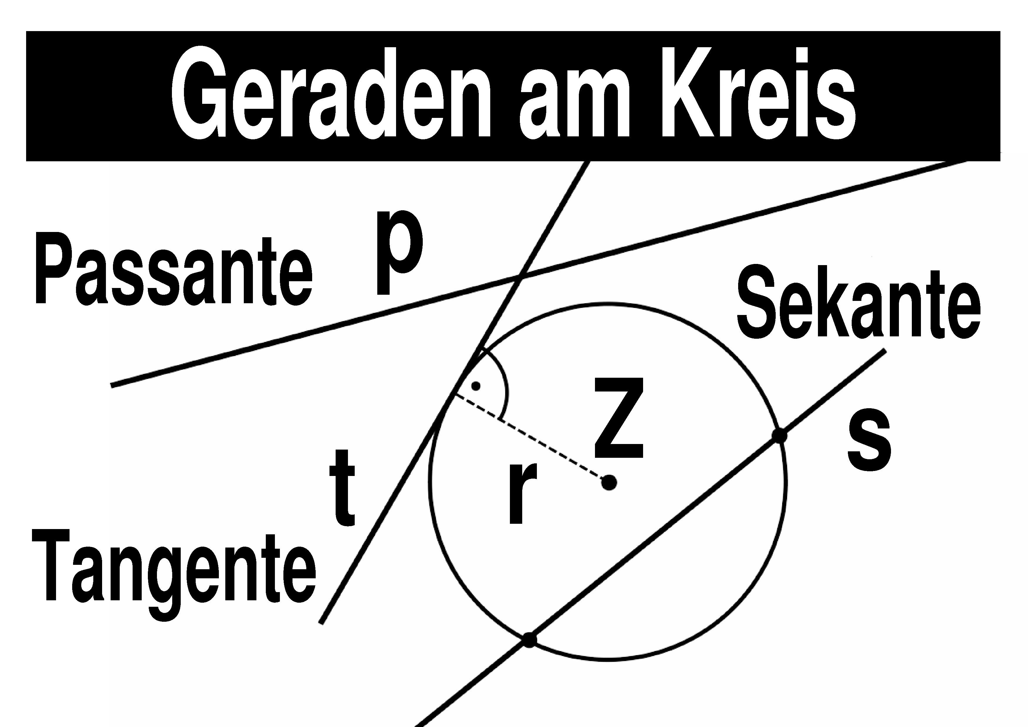 Groß Tangenten Und Sekanten Von Kreisen Arbeitsblatt Zeitgenössisch ...