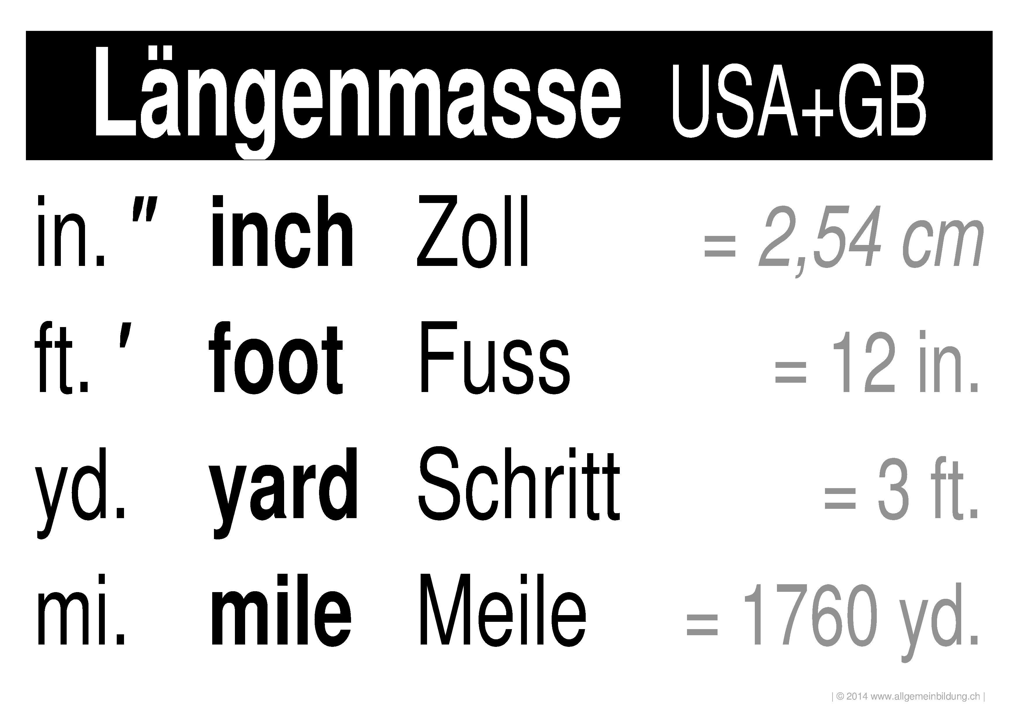 Mathematik & Geometrie | LernPlakate Wissensposter Längenmasse USA+ ...
