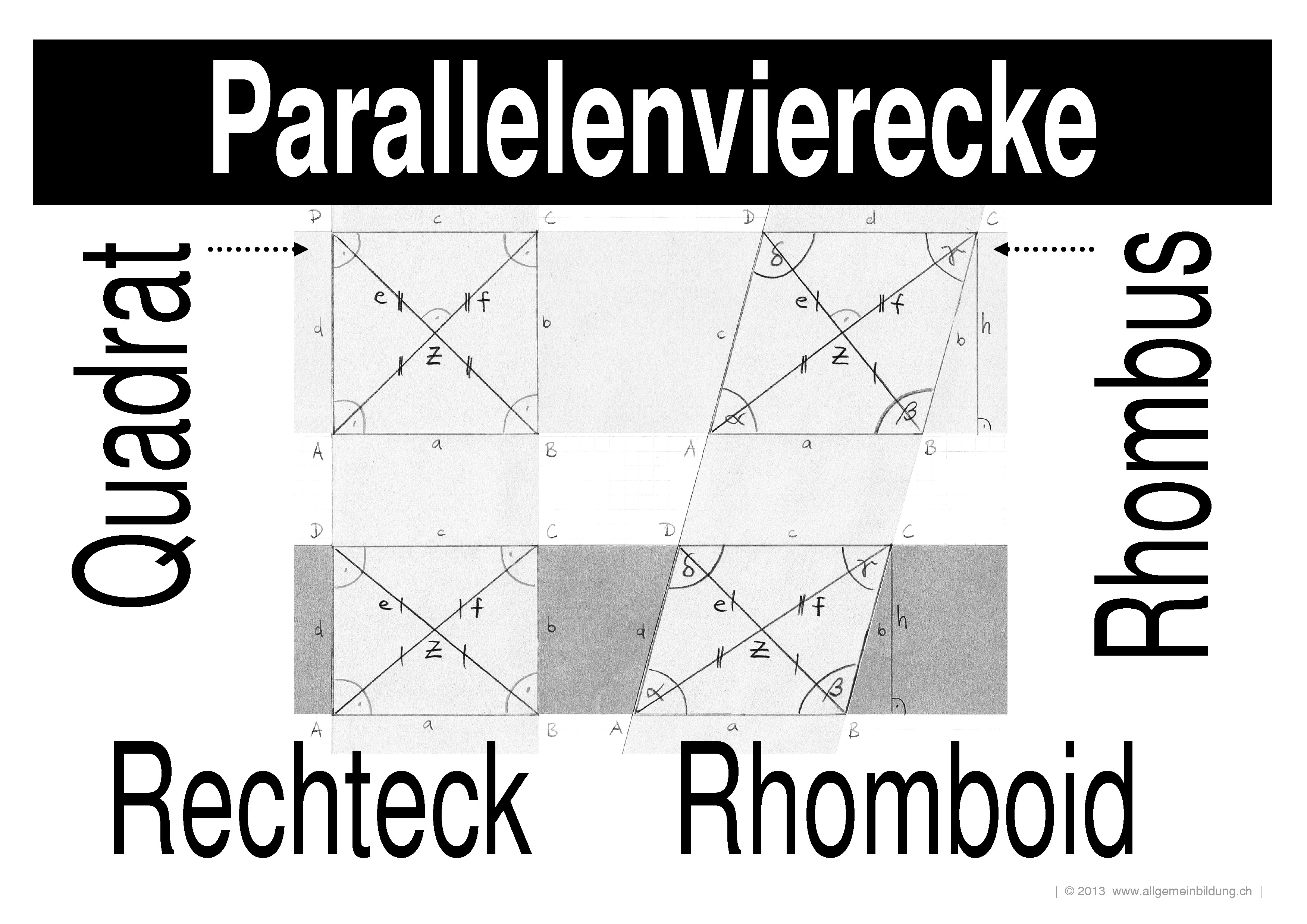mathematik geometrie lernplakate wissensposter parallelenvierecke 8500 bungen. Black Bedroom Furniture Sets. Home Design Ideas
