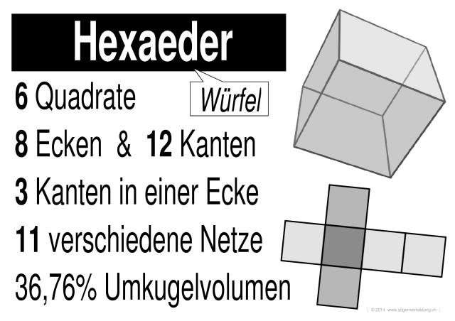 Mathematik & Geometrie | LernPlakate Wissensposter Hexaeder ...