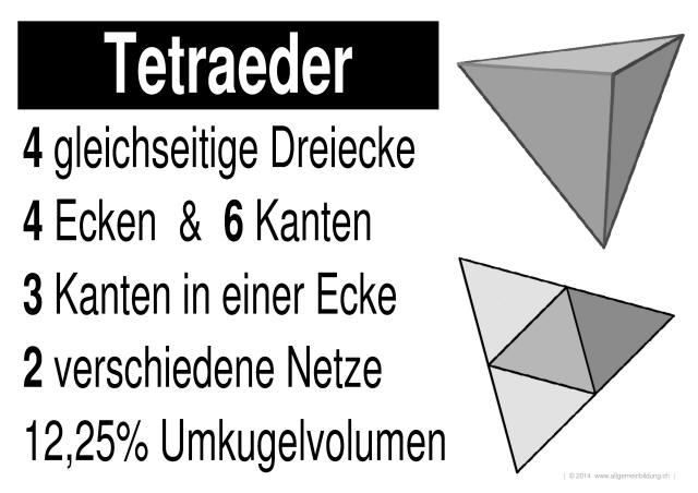 Mathematik & Geometrie | LernPlakate Wissensposter Tetraeder ...