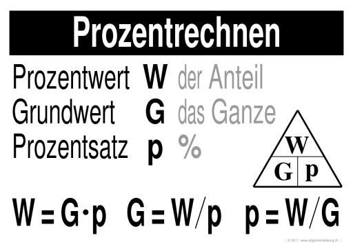 Mathematik & Geometrie | LernPlakate Wissensposter Prozentrechnen ...