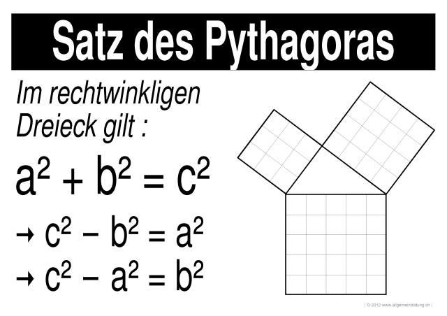 Mathematik & Geometrie | LernPlakate Wissensposter Satz des ...