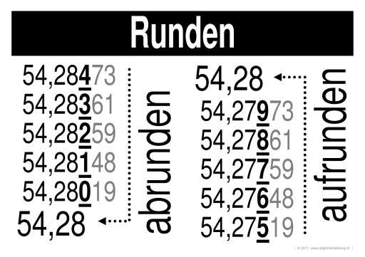 Mathematik & Geometrie | LernPlakate Wissensposter Runden | 8500 ...