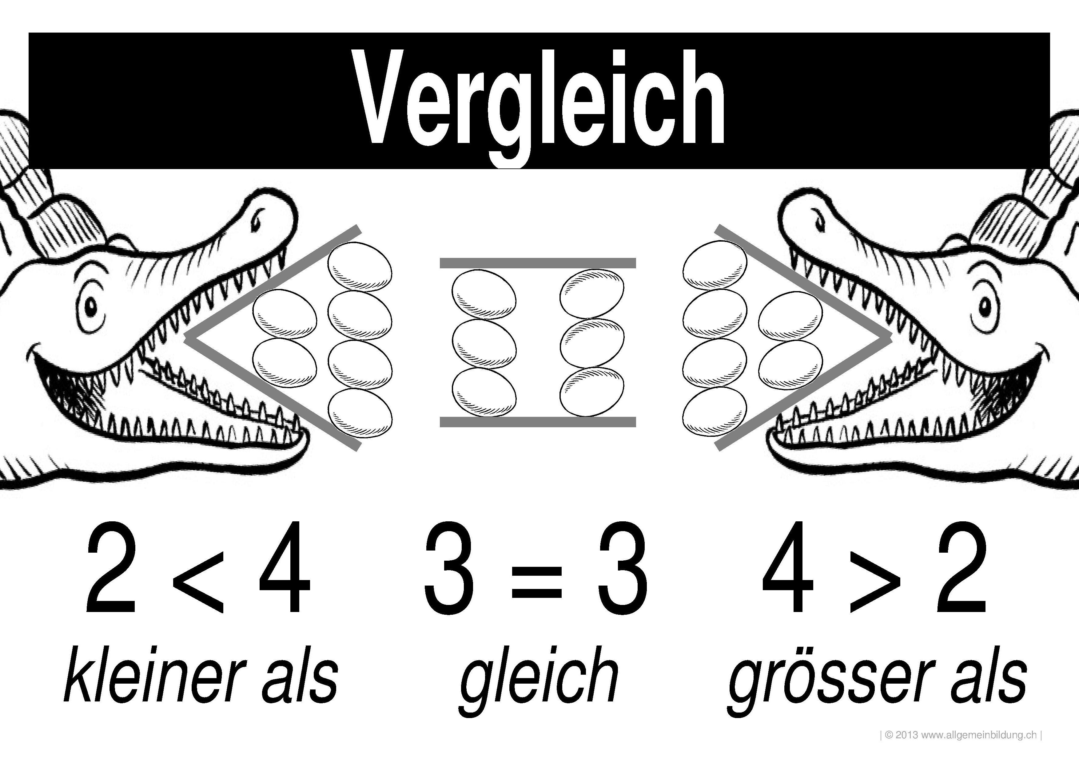 Mathematik & Geometrie | LernPlakate Wissensposter Vergleichszeichen ...