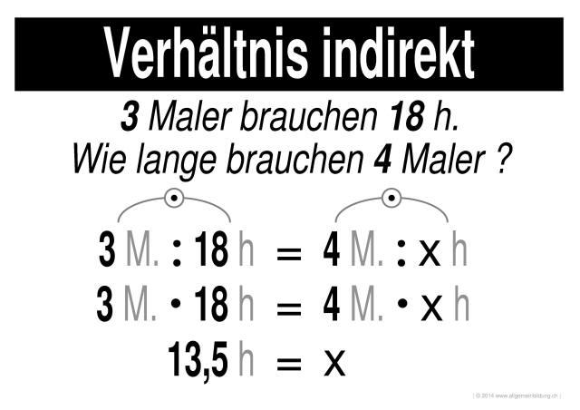Mathematik & Geometrie | LernPlakate Wissensposter Dreisatz ...