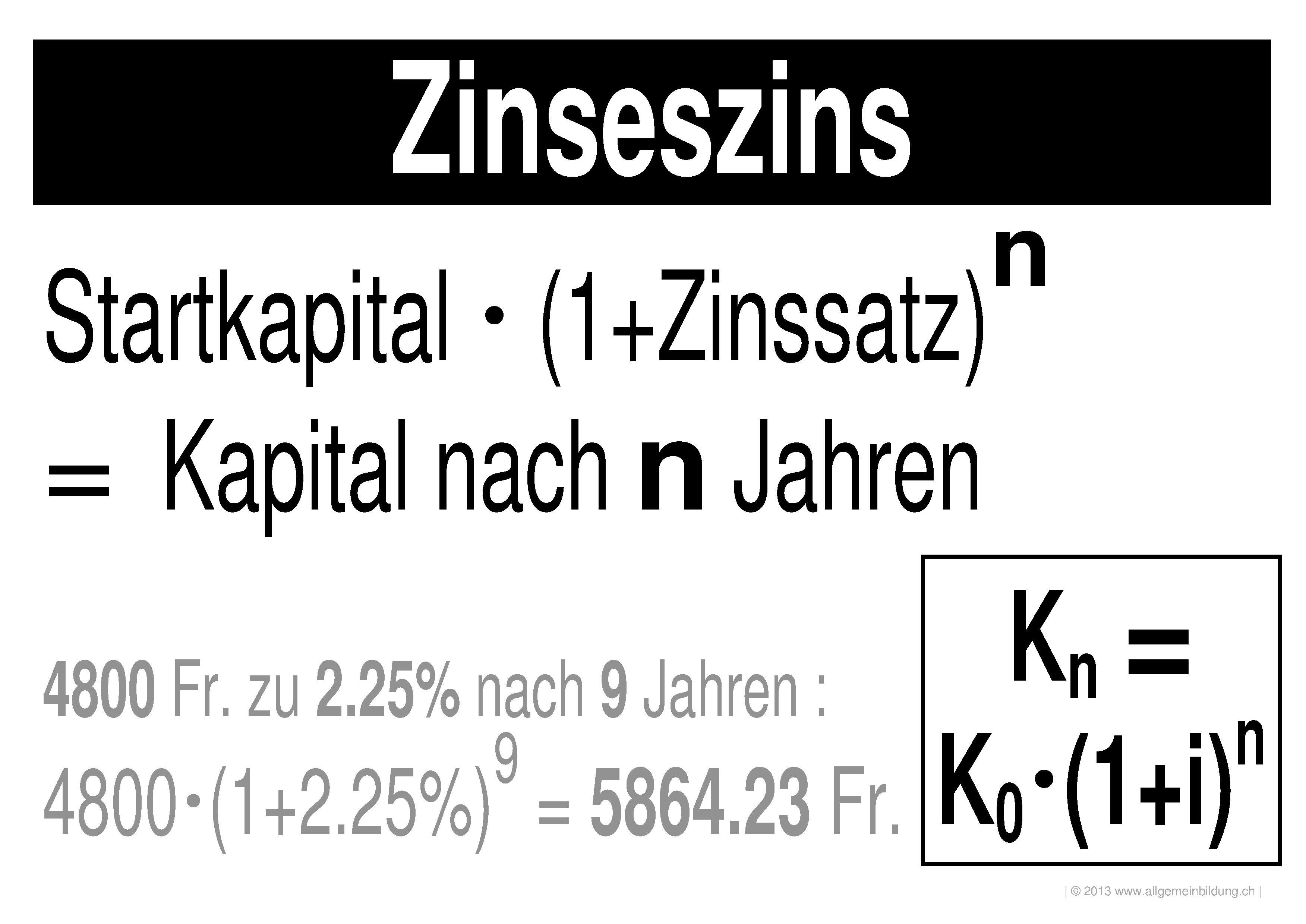 Erfreut Einfache Zinsen Mathe Arbeitsblatt Zeitgenössisch - Mathe ...