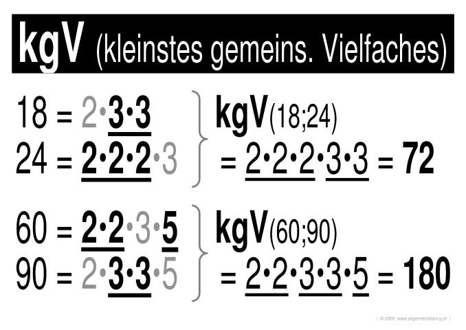 Mathematik & Geometrie | LernPlakate Wissensposter kgV (kleinstes ...