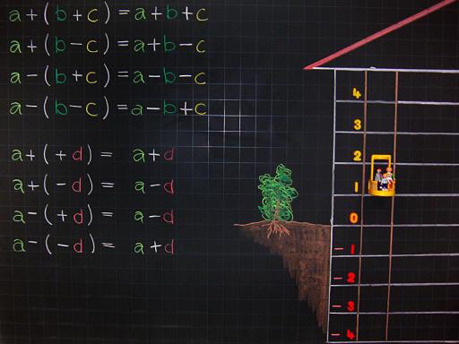 mathematik geometrie tafelbilder addition subtraktion klammerregeln 8500 bungen. Black Bedroom Furniture Sets. Home Design Ideas