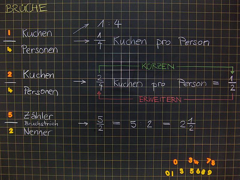 Mathematik & Geometrie | Tafelbilder Bruchrechnen Brüche | 8500 ...