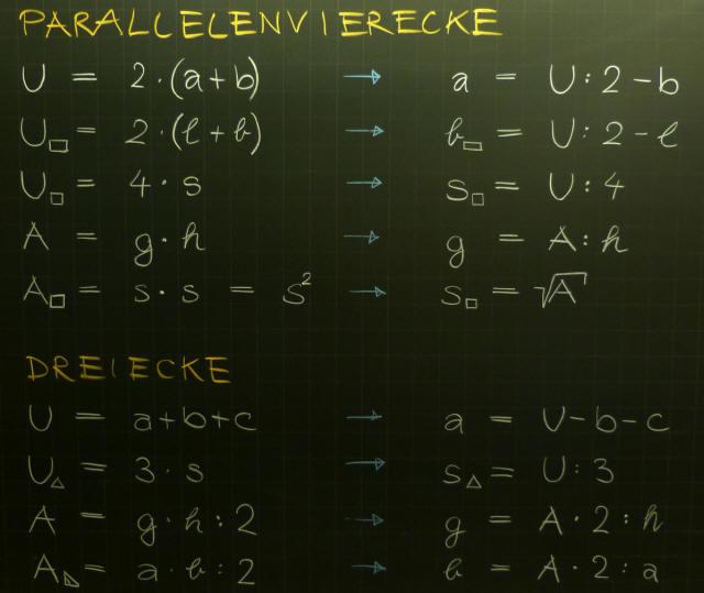 Mathematik & Geometrie | Tafelbilder Dreiecke & Parallelenvierecke ...