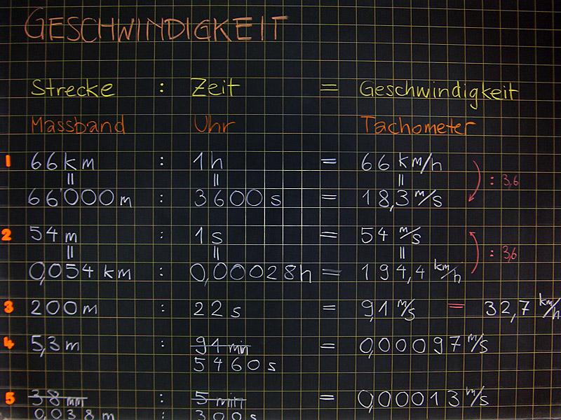 Mathematik & Geometrie | Tafelbilder Geschwindigkeit Weg Zeit | 8500 ...