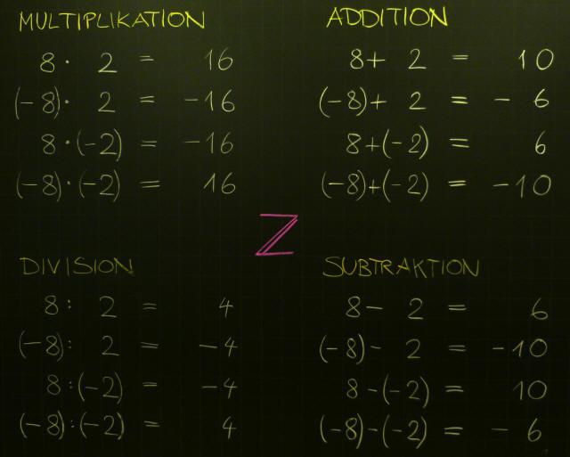 Mathematik & Geometrie   Tafelbilder Grundoperationen Ganze Zahlen ...