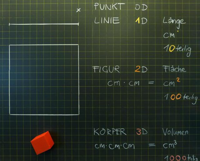 Mathematik & Geometrie | Tafelbilder Grössen Masseinheiten Masse ...