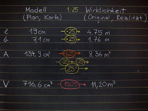 Mathematik & Geometrie | Tafelbilder Massstab Pläne Karten | 8500 ...