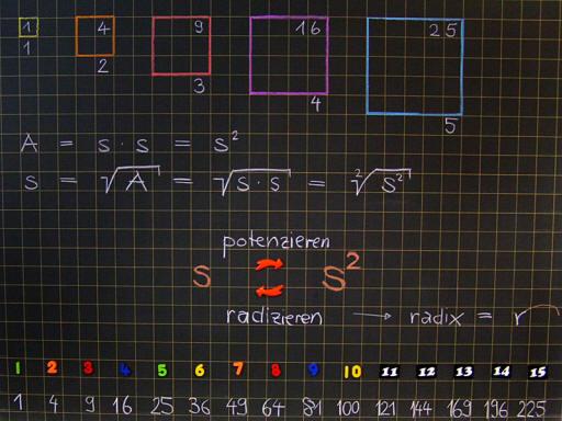 Mathematik & Geometrie | Tafelbilder Quadratwurzeln Potenzen | 8500 ...