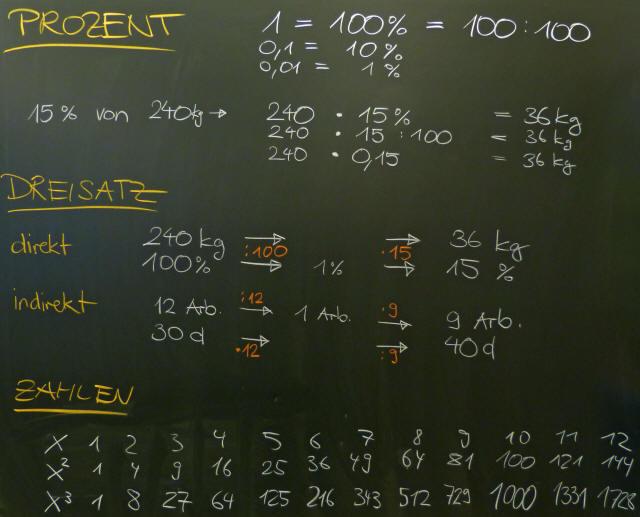 Mathematik & Geometrie | Tafelbilder Stellwerk-Check-Training | 8500 ...
