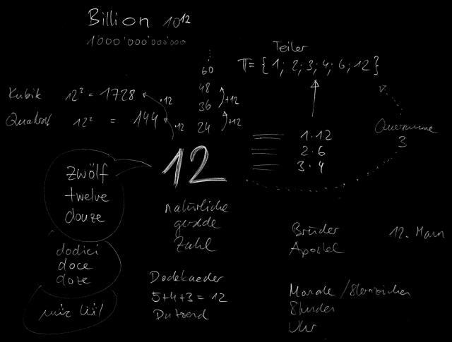 Mathematik & Geometrie | Tafelbilder Analyse einer Zahl | 8500 ...