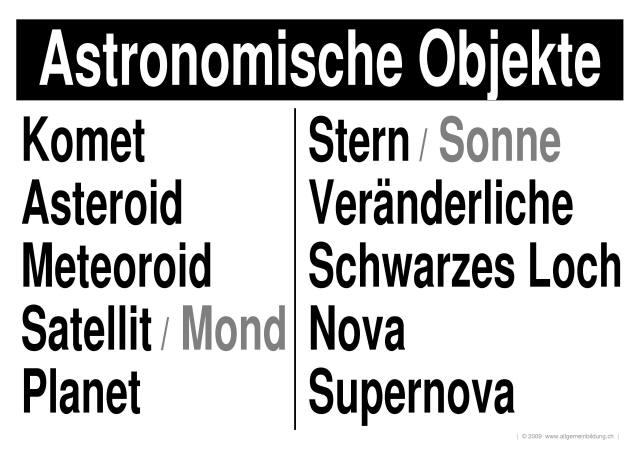Physik | LernPlakate WissensPoster Astronomische Objekte | 8500 ...