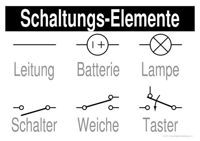 Physik | LernPlakate WissensPoster Elektrische Elemente | 8500 ...
