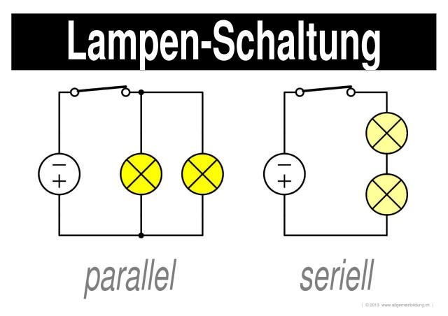 Physik | LernPlakate WissensPoster Elektrische Lampen-Schaltung ...