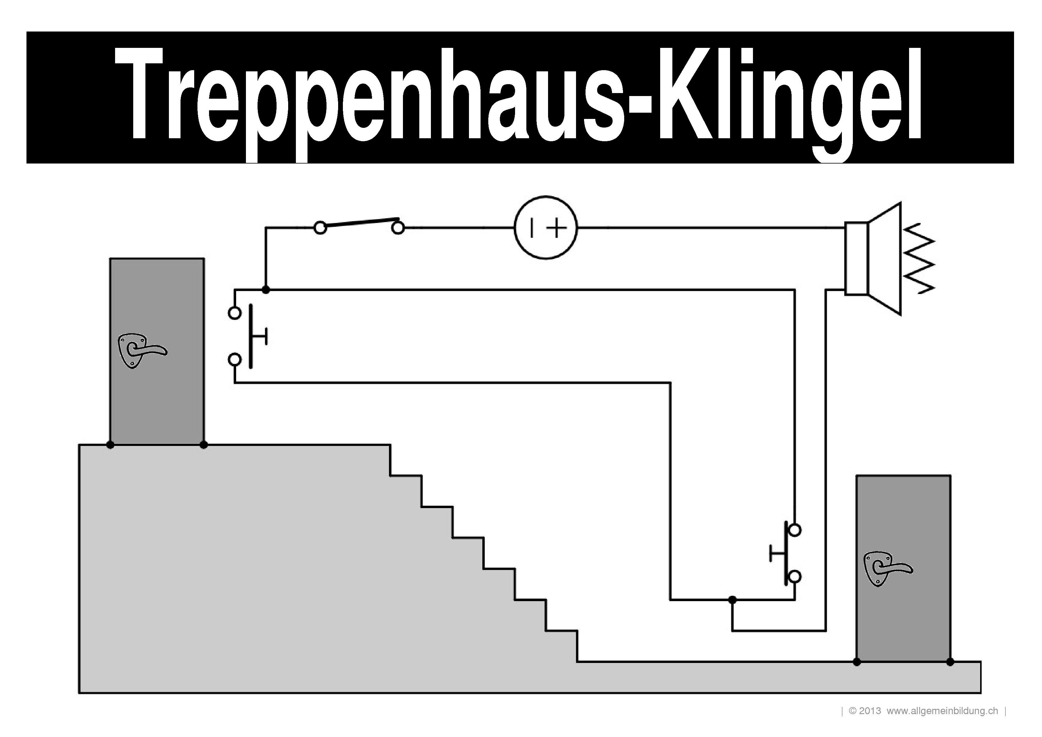 physik lernplakate wissensposter elektrische treppenhaus klingel real 8500 bungen. Black Bedroom Furniture Sets. Home Design Ideas