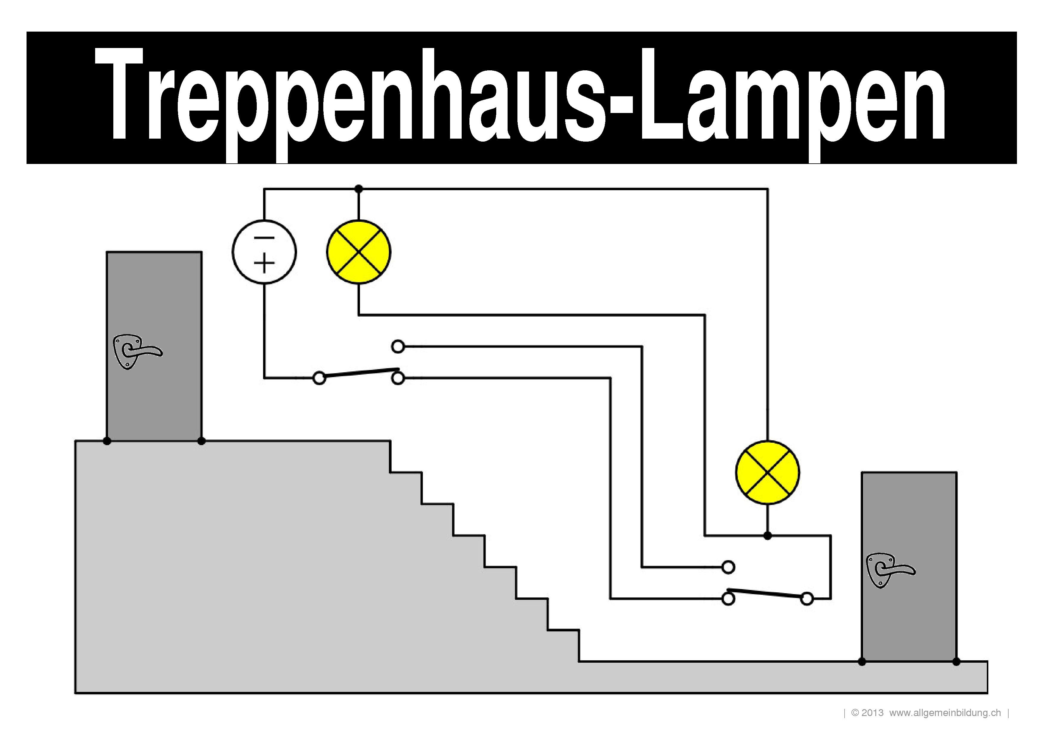 Physik lernplakate wissensposter elektrische treppenhaus for Lampen treppenhaus