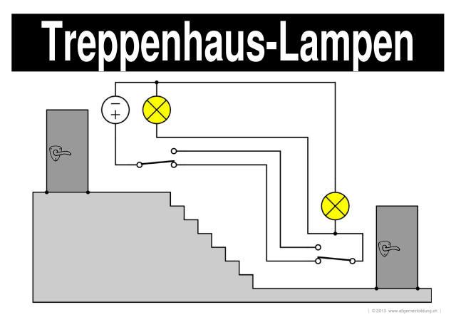 physik lernplakate wissensposter elektrische treppenhaus lampen real 8500 bungen. Black Bedroom Furniture Sets. Home Design Ideas
