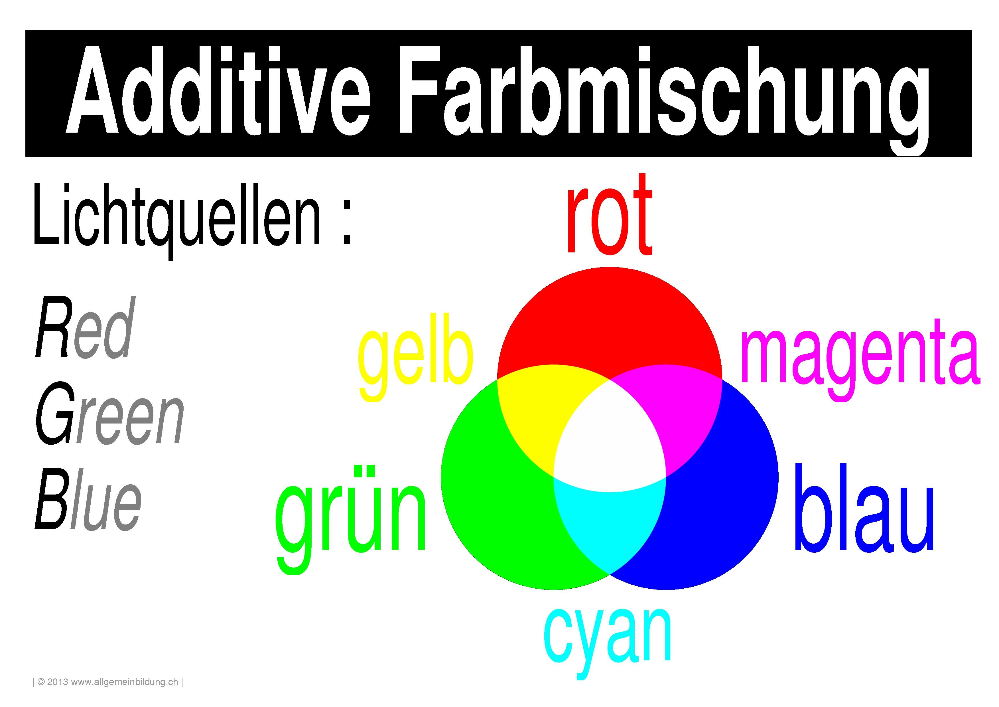 Famous Farbmischung Arbeitsblatt Pictures - Kindergarten ...