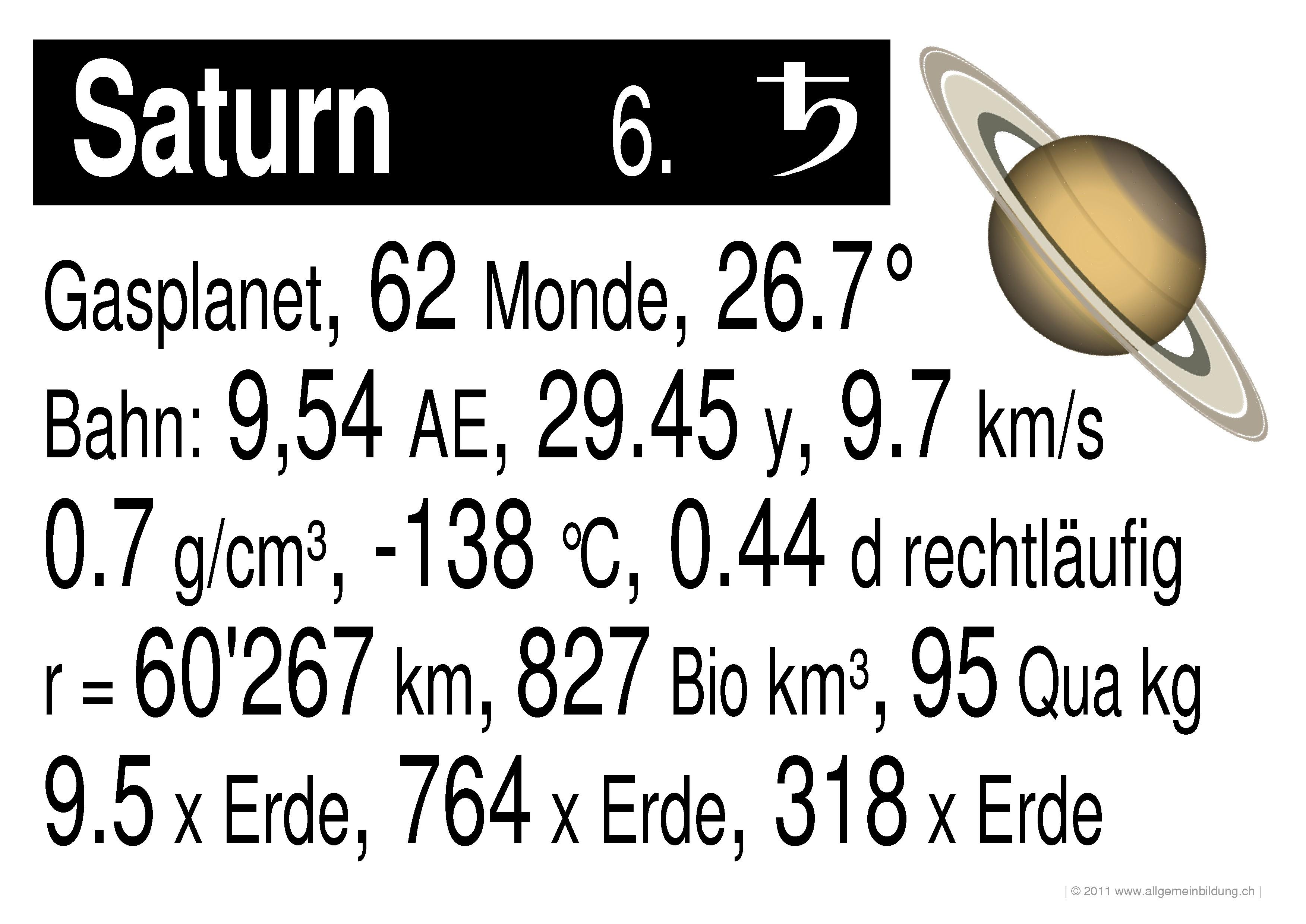 physik lernplakate wissensposter planet saturn 8500 bungen arbeitsbl tter r tsel quiz. Black Bedroom Furniture Sets. Home Design Ideas
