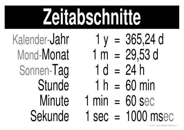Ziemlich 24 Stunden Uhr Arbeitsblatt Printables Galerie ...