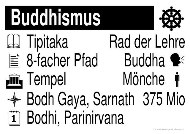 religion mythologie lernplakate wissensposter buddhismus steckbrief 8500 bungen. Black Bedroom Furniture Sets. Home Design Ideas