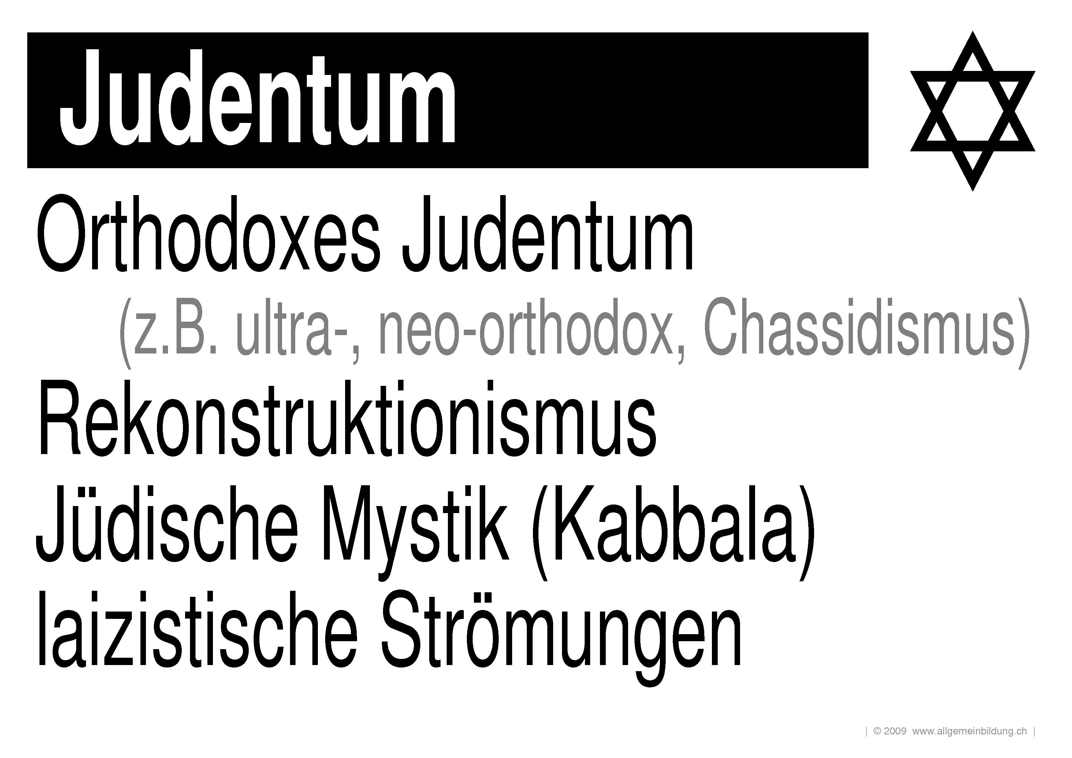 Religion & Mythologie | LernPlakate Wissensposter Judentum ...