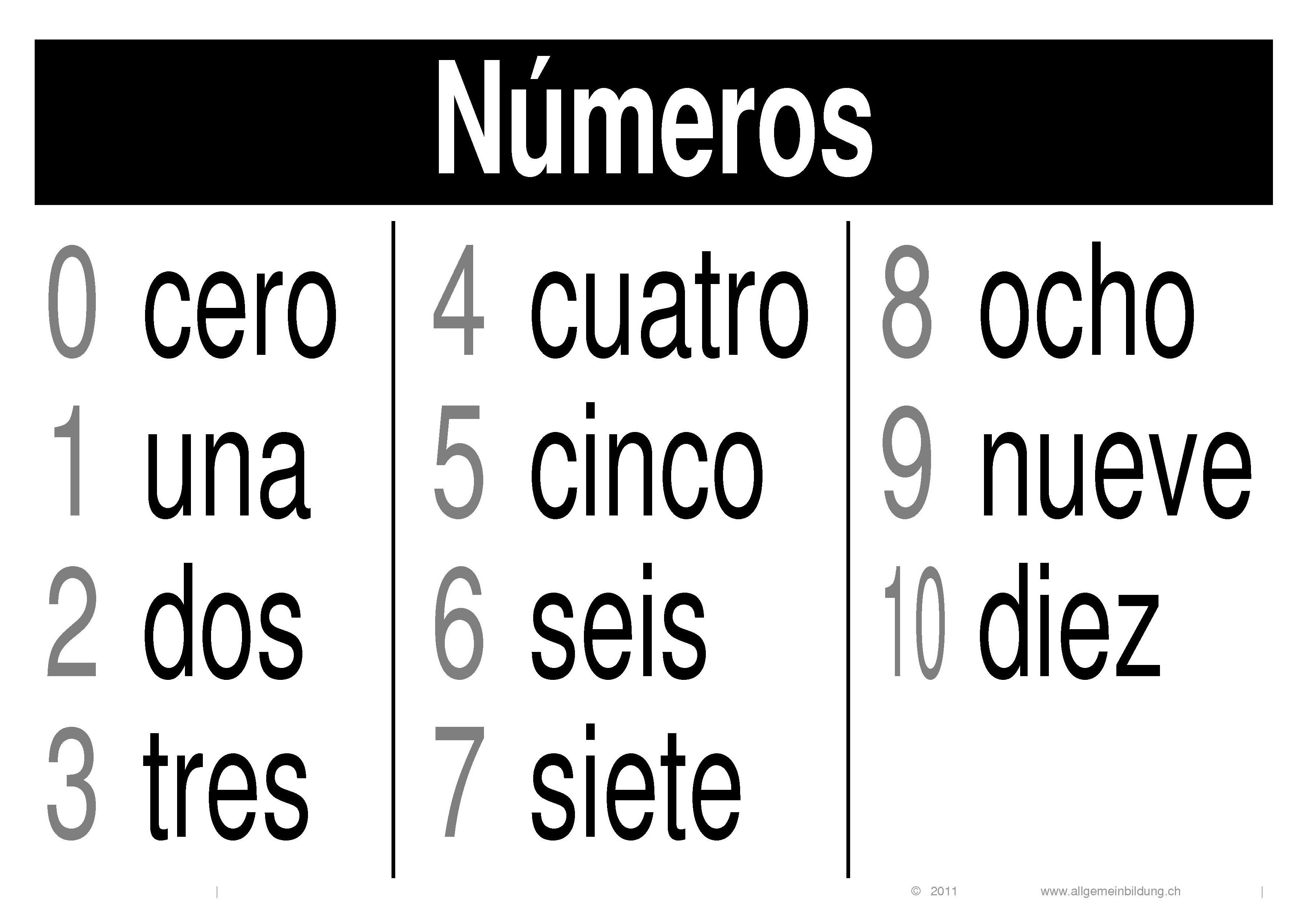 Spanisch | LernPlakate Wissensposter Números | 8500 Übungen ...