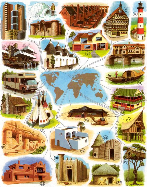 Geografie hausformen 02a lernen ben online for Hausformen in deutschland
