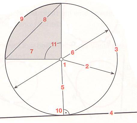 Mathematik   Kreis : 02a   lernen & üben   Online-Übungen ...